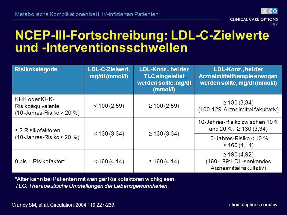 clinicaloptions.com/hiv Metabolische Komplikationen bei HIV-infizierten Patienten NCEP-III-Fortschreibung: LDL-C-Zielwerte und -Interventionsschwellen RisikokategorieLDL-C-Zielwert, mg/dl (mmol/l) LDL-Konz., bei der TLC eingeleitet werden sollte, mg/dl (mmol/l) LDL-Konz., bei der Arzneimitteltherapie erwogen werden sollte, mg/dl (mmol/l) KHK oder KHK- Risikoäquivalente (10-Jahres-Risiko > 20 %) < 100 (2,59)≥ 100 (2,59) ≥ 130 (3,34) (100-129: Arzneimittel fakultativ) ≥ 2 Risikofaktoren (10-Jahres-Risiko  20 %) < 130 (3,34)≥ 130 (3,34) 10-Jahres-Risiko zwischen 10 % und 20 %: ≥ 130 (3,34) 10-Jahres-Risiko < 10 %: ≥ 160 (4,14) 0 bis 1 Risikofaktor*< 160 (4,14)≥ 160 (4,14) ≥ 190 (4,92) (160-189: LDL-senkendes Arzneimittel fakultativ) Grundy SM, et al.