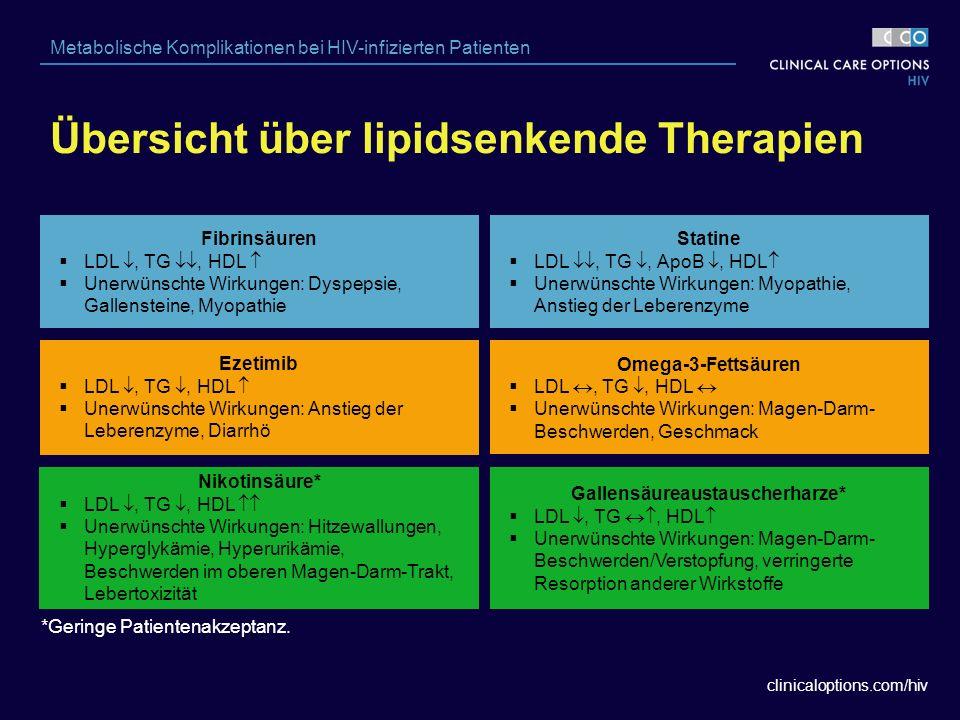 clinicaloptions.com/hiv Metabolische Komplikationen bei HIV-infizierten Patienten Nikotinsäure*  LDL , TG , HDL   Unerwünschte Wirkungen: Hitzewallungen, Hyperglykämie, Hyperurikämie, Beschwerden im oberen Magen-Darm-Trakt, Lebertoxizität Gallensäureaustauscherharze*  LDL , TG , HDL   Unerwünschte Wirkungen: Magen-Darm- Beschwerden/Verstopfung, verringerte Resorption anderer Wirkstoffe Übersicht über lipidsenkende Therapien Fibrinsäuren  LDL , TG , HDL   Unerwünschte Wirkungen: Dyspepsie, Gallensteine, Myopathie Statine  LDL , TG , ApoB , HDL   Unerwünschte Wirkungen: Myopathie, Anstieg der Leberenzyme Ezetimib  LDL , TG , HDL   Unerwünschte Wirkungen: Anstieg der Leberenzyme, Diarrhö Omega-3-Fettsäuren  LDL , TG , HDL   Unerwünschte Wirkungen: Magen-Darm- Beschwerden, Geschmack *Geringe Patientenakzeptanz.