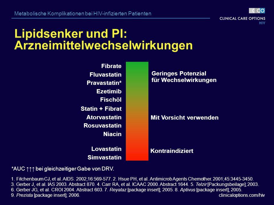 clinicaloptions.com/hiv Metabolische Komplikationen bei HIV-infizierten Patienten Lipidsenker und PI: Arzneimittelwechselwirkungen *AUC ↑↑↑ bei gleichzeitiger Gabe von DRV.