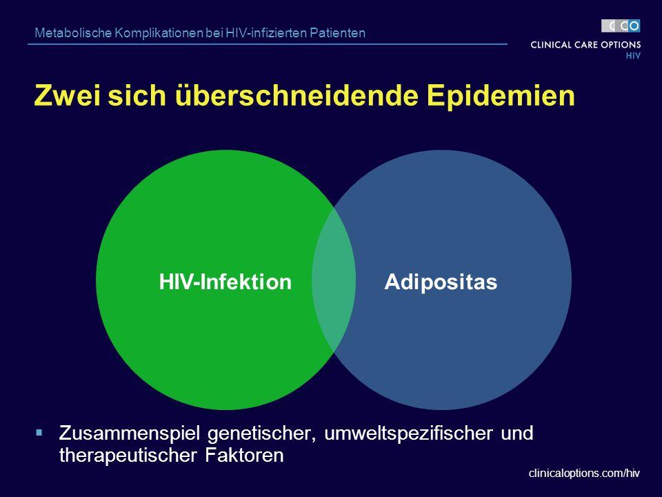 clinicaloptions.com/hiv Metabolische Komplikationen bei HIV-infizierten Patienten AdipositasHIV-Infektion Zwei sich überschneidende Epidemien  Zusammenspiel genetischer, umweltspezifischer und therapeutischer Faktoren