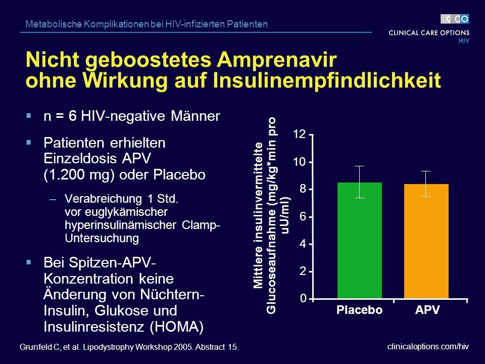 clinicaloptions.com/hiv Metabolische Komplikationen bei HIV-infizierten Patienten 0 2 4 6 8 10 12 Mittlere insulinvermittelte Glucoseaufnahme (mg/kg*min pro uU/ml) PlaceboAPV Grunfeld C, et al.
