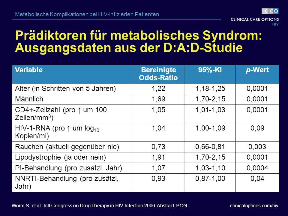 clinicaloptions.com/hiv Metabolische Komplikationen bei HIV-infizierten Patienten Prädiktoren für metabolisches Syndrom: Ausgangsdaten aus der D:A:D-Studie VariableBereinigte Odds-Ratio 95%-KIp-Wert Alter (in Schritten von 5 Jahren)1,221,18-1,250,0001 Männlich1,691,70-2,150,0001 CD4+-Zellzahl (pro ↑ um 100 Zellen/mm 3 ) 1,051,01-1,030,0001 HIV-1-RNA (pro ↑ um log 10 Kopien/ml) 1,041,00-1,090,09 Rauchen (aktuell gegenüber nie)0,730,66-0,810,003 Lipodystrophie (ja oder nein)1,911,70-2,150,0001 PI-Behandlung (pro zusätzl.