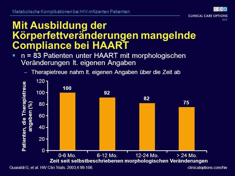 clinicaloptions.com/hiv Metabolische Komplikationen bei HIV-infizierten Patienten Zeit seit selbstbeschriebenen morphologischen Veränderungen Patienten, die Therapietreue angeben (%) Mit Ausbildung der Körperfettveränderungen mangelnde Compliance bei HAART Guaraldi G, et al.