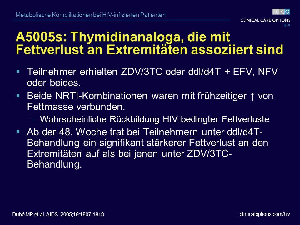 clinicaloptions.com/hiv Metabolische Komplikationen bei HIV-infizierten Patienten Dubé MP et al.