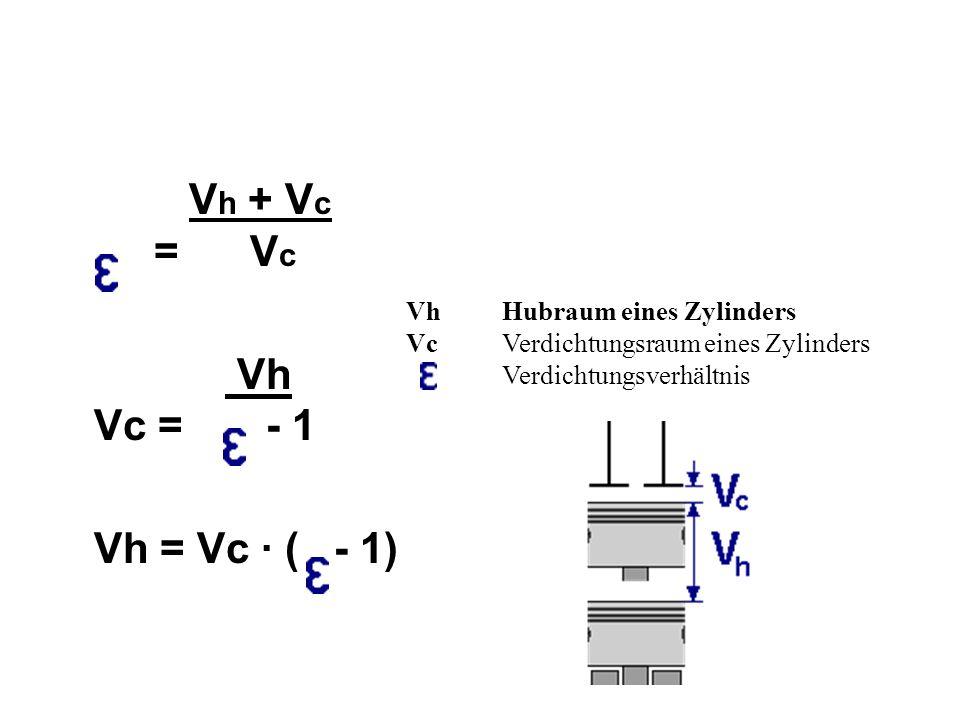 V h + V c = V c Vh Vc = - 1 Vh = Vc · ( - 1) VhHubraum eines Zylinders Vc Verdichtungsraum eines Zylinders Verdichtungsverhältnis