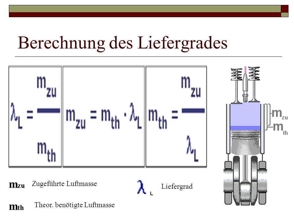 Berechnung des Liefergrades m zu Zugeführte Luftmasse m th Theor. benötigte Luftmasse L Liefergrad