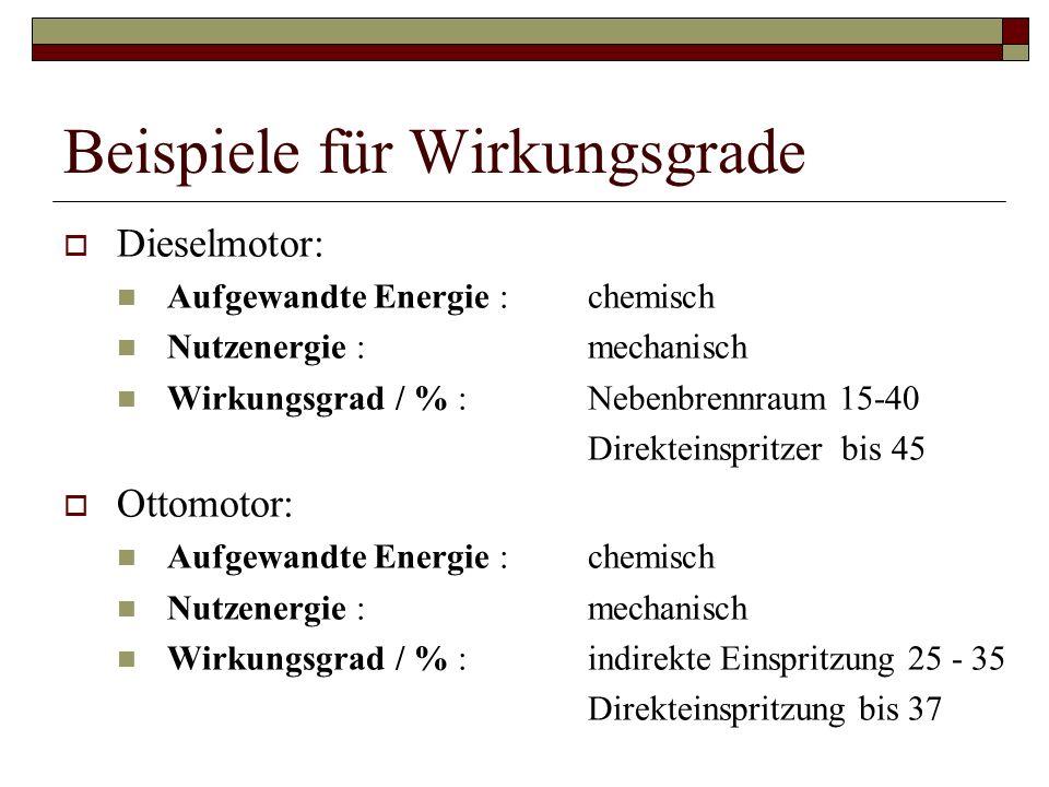Beispiele für Wirkungsgrade  Dieselmotor: Aufgewandte Energie :chemisch Nutzenergie :mechanisch Wirkungsgrad / % :Nebenbrennraum 15-40 Direkteinspritzer bis 45  Ottomotor: Aufgewandte Energie :chemisch Nutzenergie :mechanisch Wirkungsgrad / % :indirekte Einspritzung 25 - 35 Direkteinspritzung bis 37