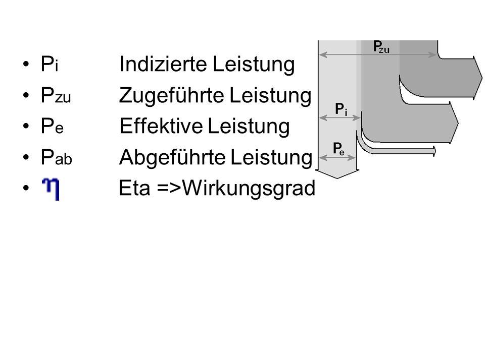 P i Indizierte Leistung P zu Zugeführte Leistung P e Effektive Leistung P ab Abgeführte Leistung Eta =>Wirkungsgrad