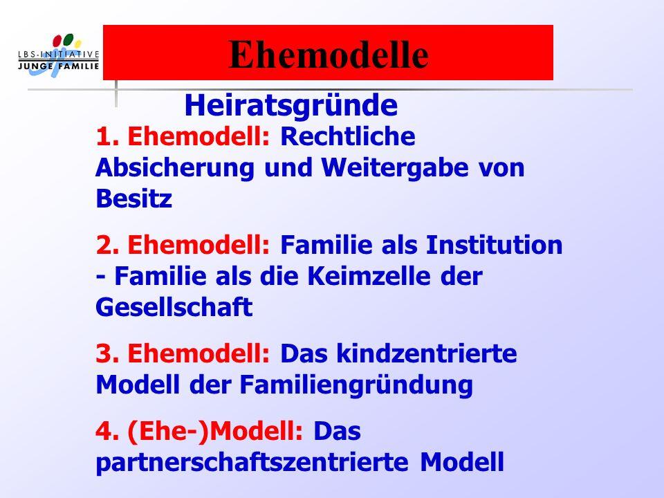 Ehemodelle 1. Ehemodell: Rechtliche Absicherung und Weitergabe von Besitz 2.