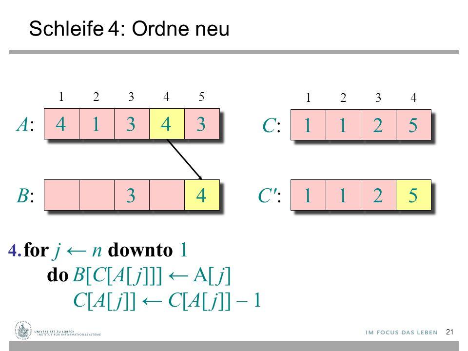Schleife 4: Ordne neu A:A: 4 4 1 1 3 3 4 4 3 3 B:B: 3 3 4 4 12345 C:C: 1 1 1 1 2 2 5 5 1234 C':C': 1 1 1 1 2 2 5 5 for j ← n downto 1 doB[C[A[ j]]] ←
