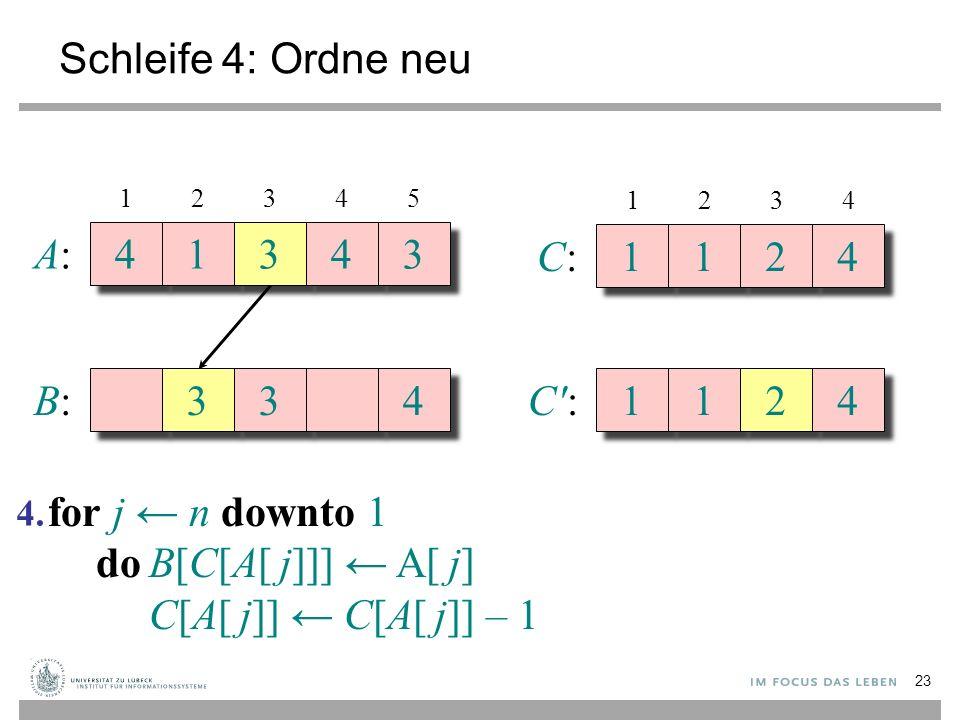 Schleife 4: Ordne neu A:A: 4 4 1 1 3 3 4 4 3 3 B:B: 3 3 3 3 4 4 12345 C:C: 1 1 1 1 2 2 4 4 1234 C':C': 1 1 1 1 2 2 4 4 for j ← n downto 1 doB[C[A[ j]]