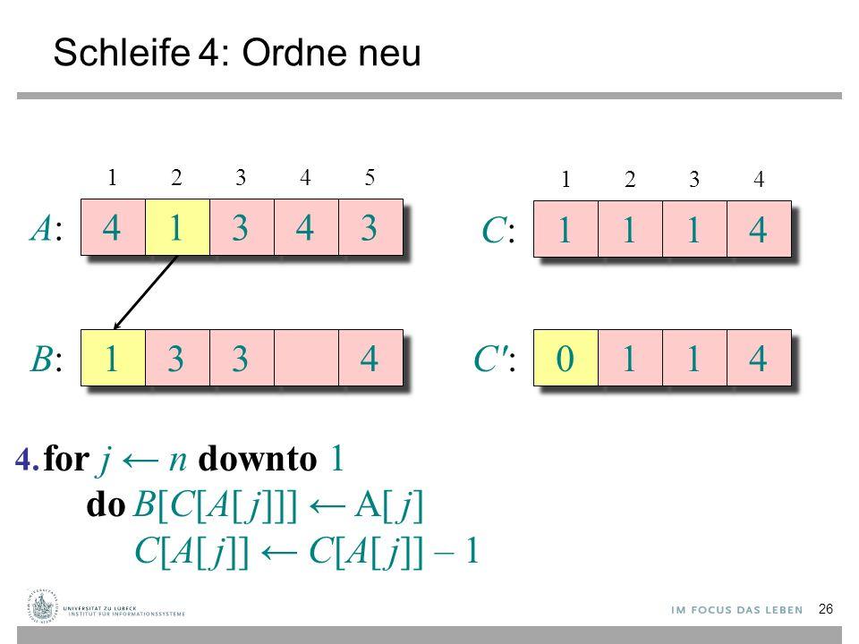 Schleife 4: Ordne neu A:A: 4 4 1 1 3 3 4 4 3 3 B:B: 1 1 3 3 3 3 4 4 12345 C:C: 1 1 1 1 1 1 4 4 1234 C':C': 0 0 1 1 1 1 4 4 for j ← n downto 1 doB[C[A[