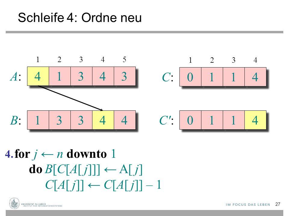 Schleife 4: Ordne neu A:A: 4 4 1 1 3 3 4 4 3 3 B:B: 1 1 3 3 3 3 4 4 4 4 12345 C:C: 0 0 1 1 1 1 4 4 1234 C':C': 0 0 1 1 1 1 4 4 for j ← n downto 1 doB[
