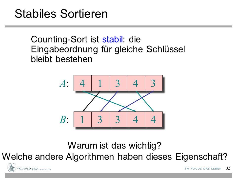 Stabiles Sortieren Counting-Sort ist stabil: die Eingabeordnung für gleiche Schlüssel bleibt bestehen A:A: 4 4 1 1 3 3 4 4 3 3 B:B: 1 1 3 3 3 3 4 4 4