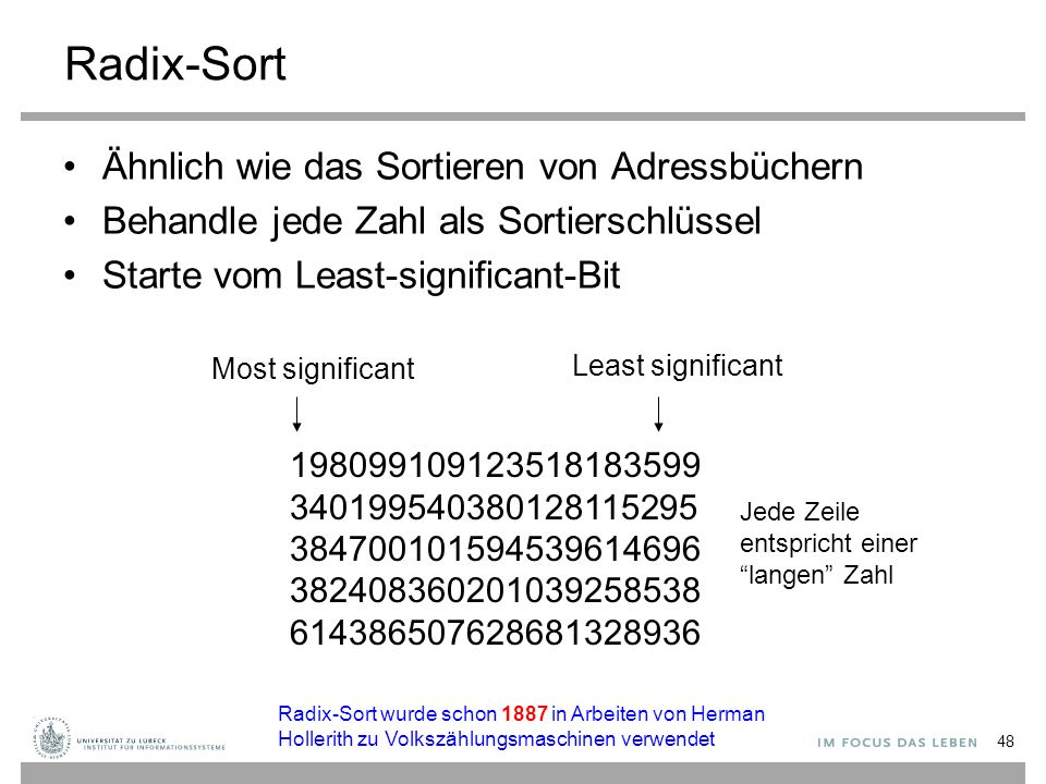 Radix-Sort Ähnlich wie das Sortieren von Adressbüchern Behandle jede Zahl als Sortierschlüssel Starte vom Least-significant-Bit 198099109123518183599