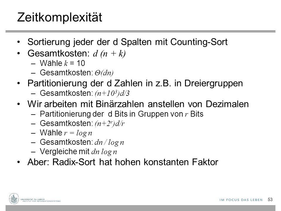 Zeitkomplexität Sortierung jeder der d Spalten mit Counting-Sort Gesamtkosten: d (n + k) –Wähle k = 10 –Gesamtkosten: Θ(dn) Partitionierung der d Zahl