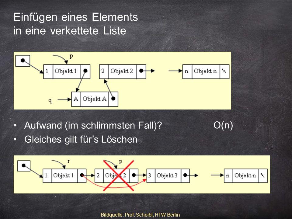 Einfügen eines Elements in eine verkettete Liste Aufwand (im schlimmsten Fall)? Gleiches gilt für's Löschen O(n) Bildquelle: Prof. Scheibl, HTW Berlin