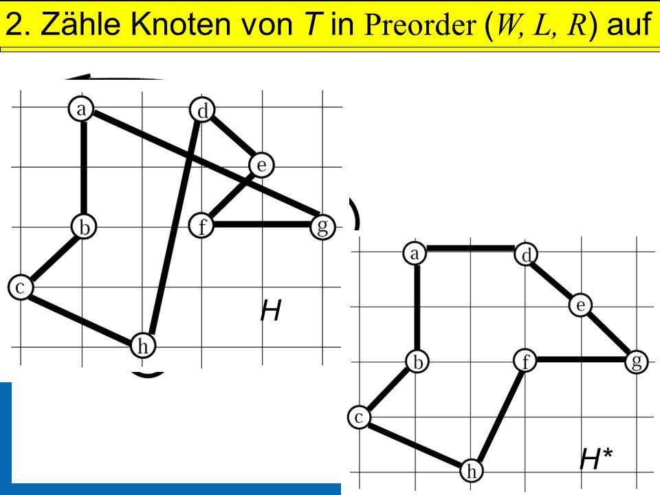 Martin Ziegler 3 Komplexitätstheorie Beispielinstanz MTSP 1.