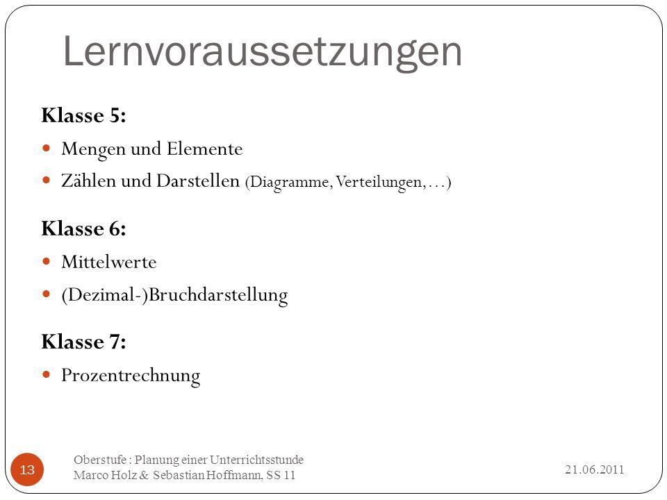 Lernvoraussetzungen 21.06.2011 Oberstufe : Planung einer Unterrichtsstunde Marco Holz & Sebastian Hoffmann, SS 11 13 Klasse 5: Mengen und Elemente Zäh