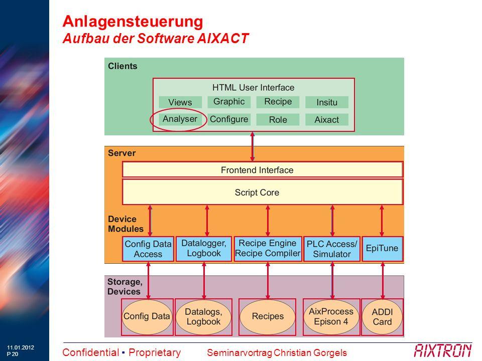 11.01.2012 P 20 Confidential ▪ Proprietary Seminarvortrag Christian Gorgels Anlagensteuerung Aufbau der Software AIXACT