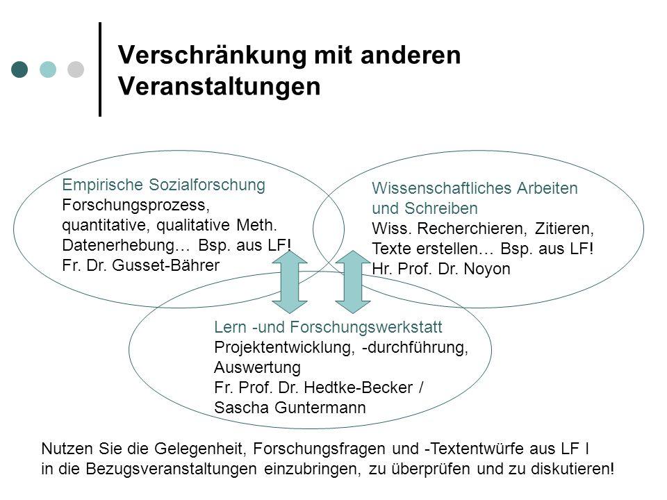 Arbeitsformen Plenum Ad-hoc-Arbeitsgruppen (in unterschiedlicher Zusammensetzung) Einzelarbeit (Forschungsfragen, die mich interessieren, erarbeiten) In verbindlichen Kleingruppen (5-7 Studierende) Selbststudium/Hausaufgaben (zunächst v.a.