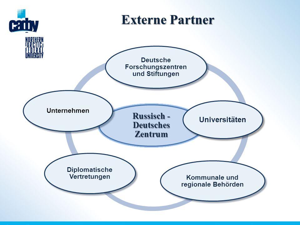 Externe Partner Russisch - Deutsches Zentrum Deutsche Forschungszentren und Stiftungen Kommunale und regionale Behörden Diplomatische Vertretungen Unternehmen Universitäten