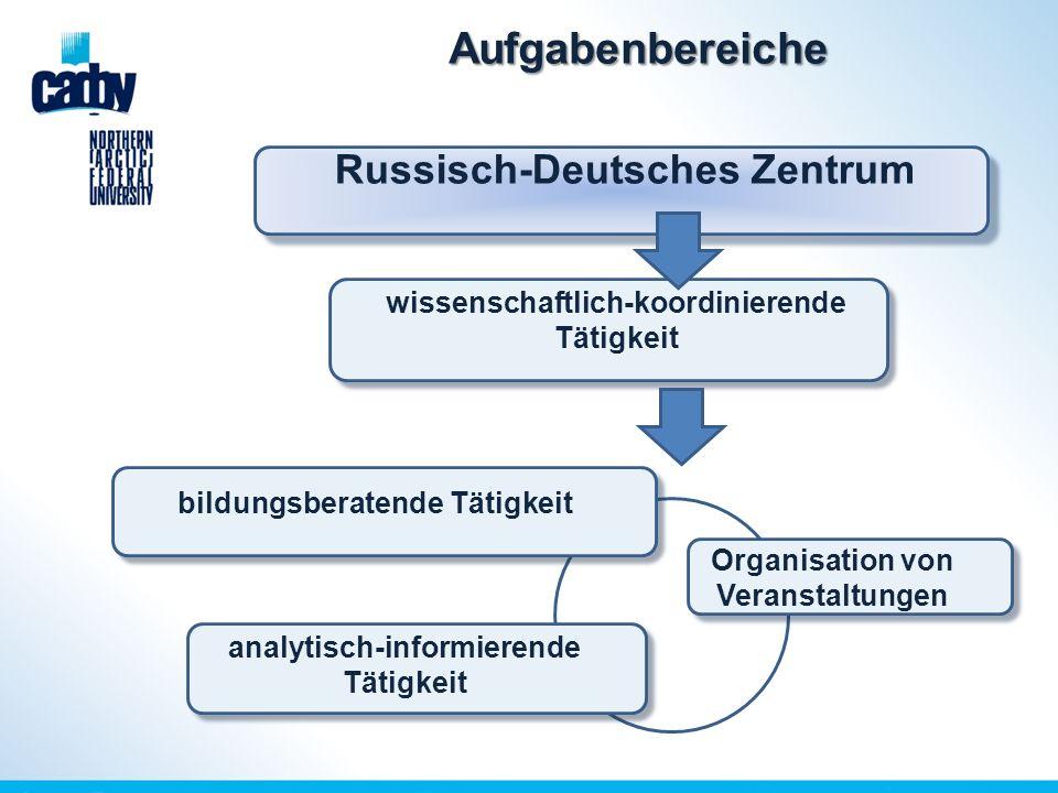 Aufgabenbereiche Aufgabenbereiche Russisch-Deutsches Zentrum wissenschaftlich-koordinierende Tätigkeit analytisch-informierende Tätigkeit bildungsberatende Tätigkeit Organisation von Veranstaltungen
