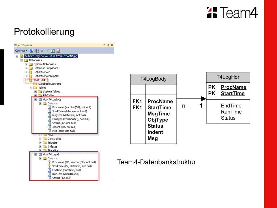 Protokollierung Team4-Datenbankstruktur