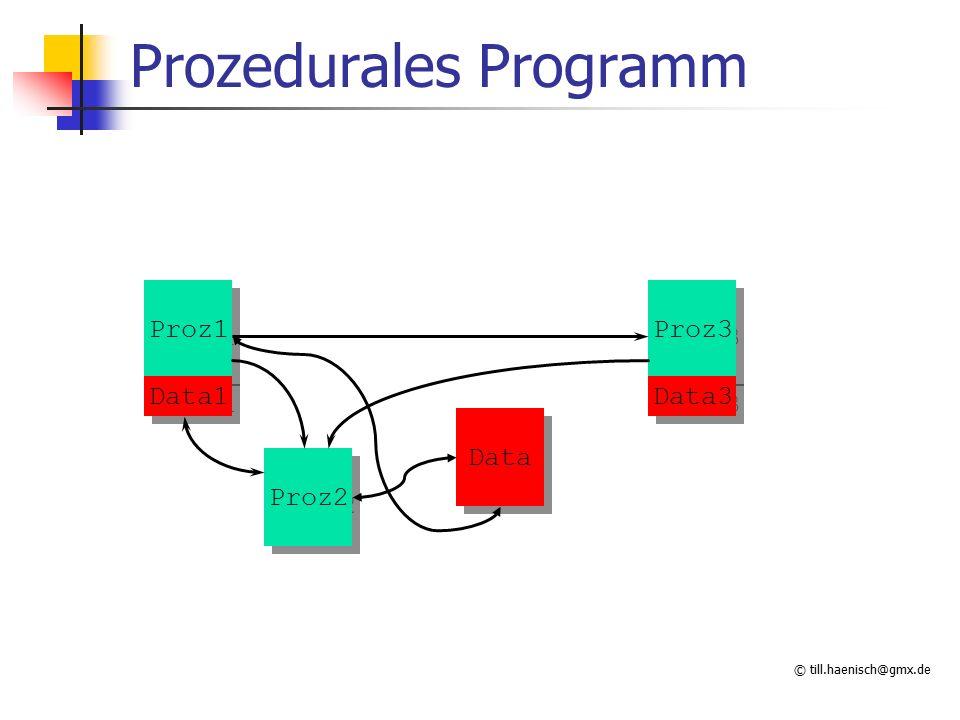 © till.haenisch@gmx.de Prozedurales Programm Proz2 Proz1 Data1 Proz3 Data3 Data