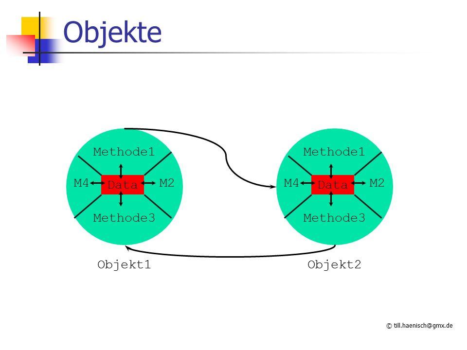 © till.haenisch@gmx.de Objekte Data Methode1 Methode3 M2M4 Data Methode1 Methode3 M2M4 Objekt1Objekt2