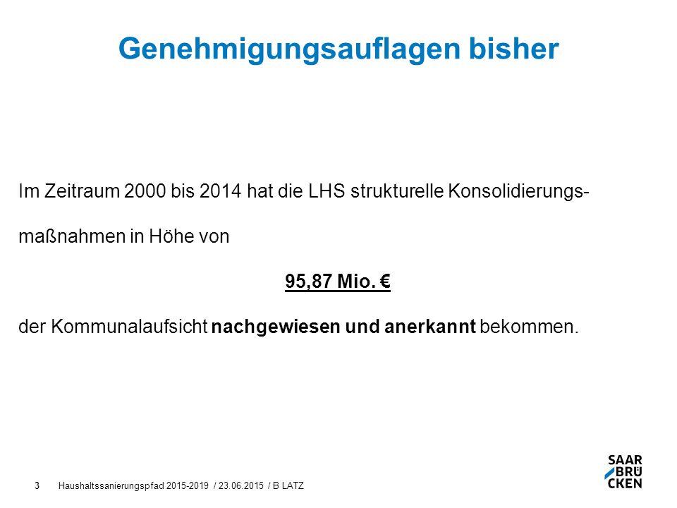 Haushaltssanierungspfad 2015-2019 / 23.06.2015 / B LATZ3 Genehmigungsauflagen bisher Im Zeitraum 2000 bis 2014 hat die LHS strukturelle Konsolidierungs- maßnahmen in Höhe von 95,87 Mio.