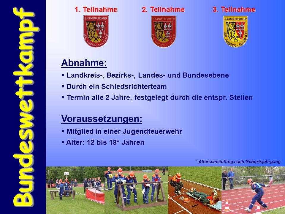 BundeswettkampfBundeswettkampf 1. Teilnahme 2. Teilnahme 3.
