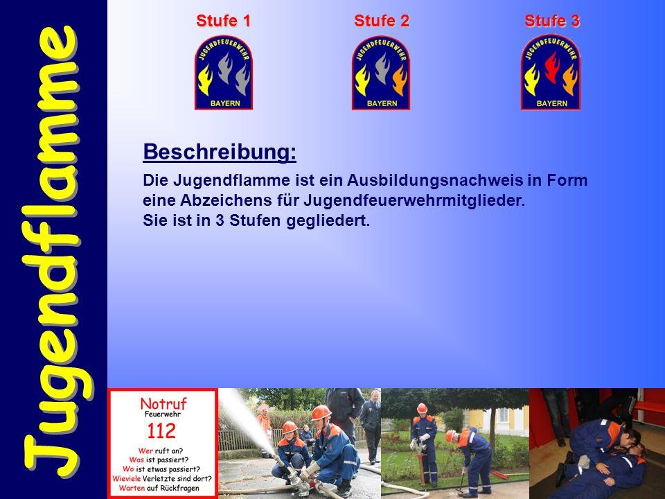 Abzeichen und Wettkämpfe in der in derJugendfeuerwehr Abzeichen und Wettkämpfe in der in derJugendfeuerwehr
