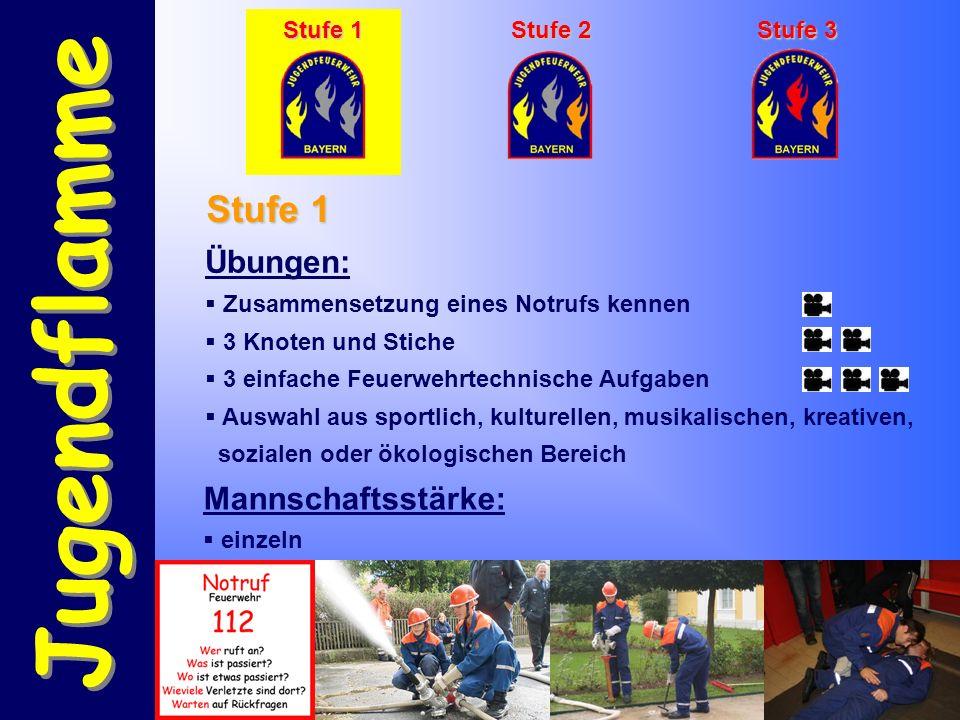 Feuerwehr Junior-Cup Silber Gold Beschreibung: Der Feuerwehr Junior-Cup ist eine Feuerwehr-Olympiade im Rahmen des Kreisjugendfeuerwehrtages im Landkreis Amberg-Sulzbach.