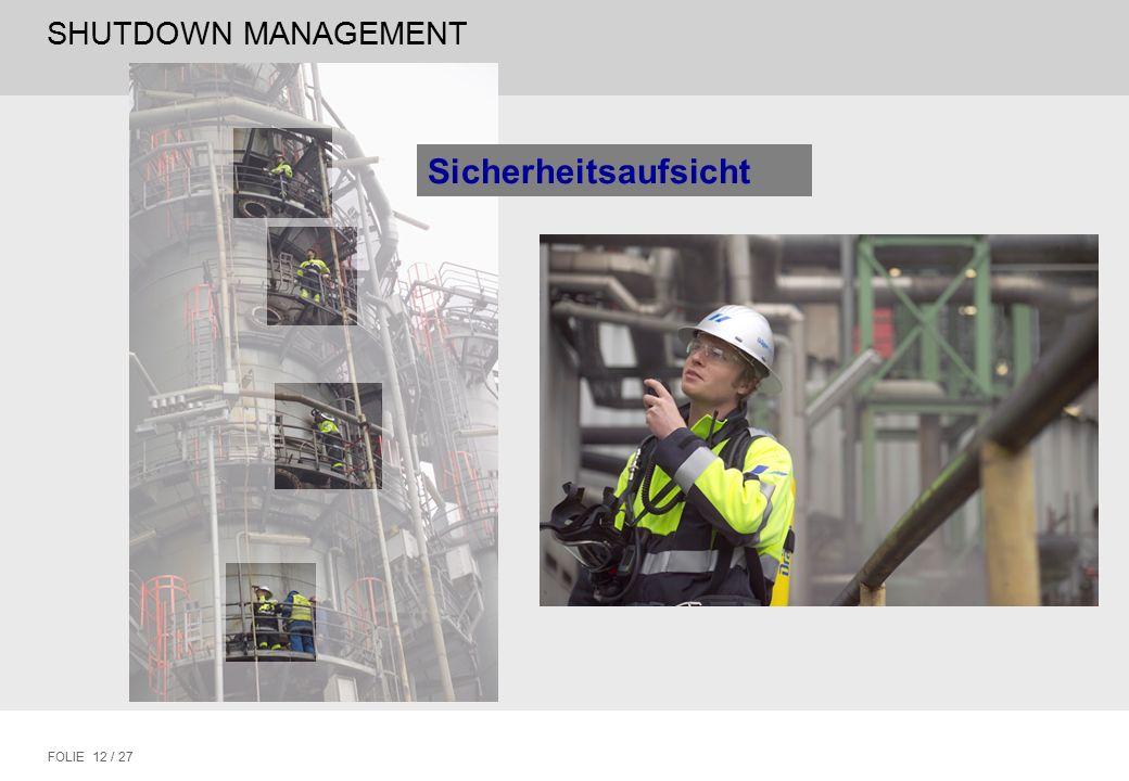 SHUTDOWN MANAGEMENT FOLIE 12 / 27 Sicherheitsaufsicht