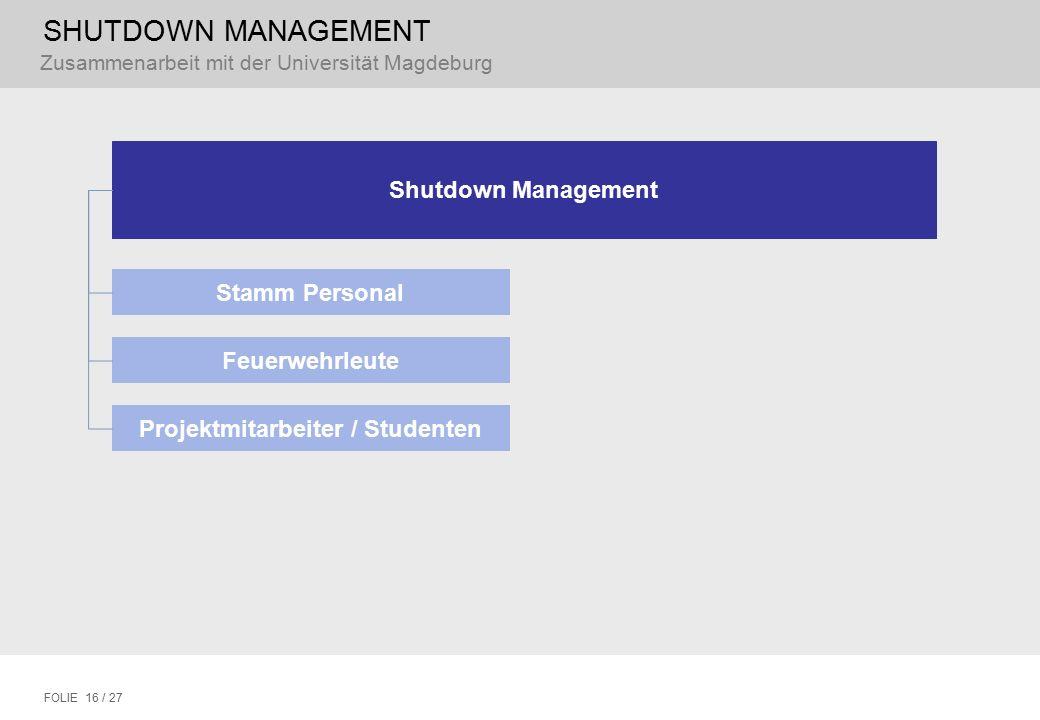 SHUTDOWN MANAGEMENT FOLIE 16 / 27 Zusammenarbeit mit der Universität Magdeburg Shutdown Management Stamm Personal Feuerwehrleute Projektmitarbeiter / Studenten