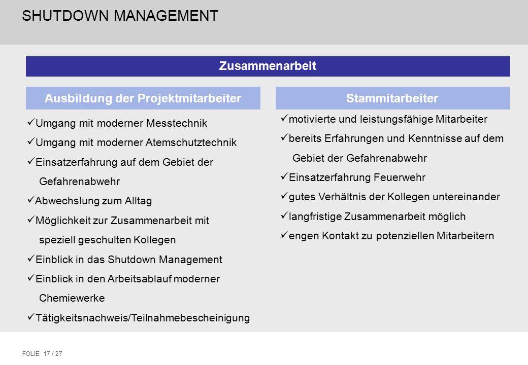 SHUTDOWN MANAGEMENT FOLIE 17 / 27 Zusammenarbeit Ausbildung der ProjektmitarbeiterStammitarbeiter Umgang mit moderner Messtechnik Umgang mit moderner