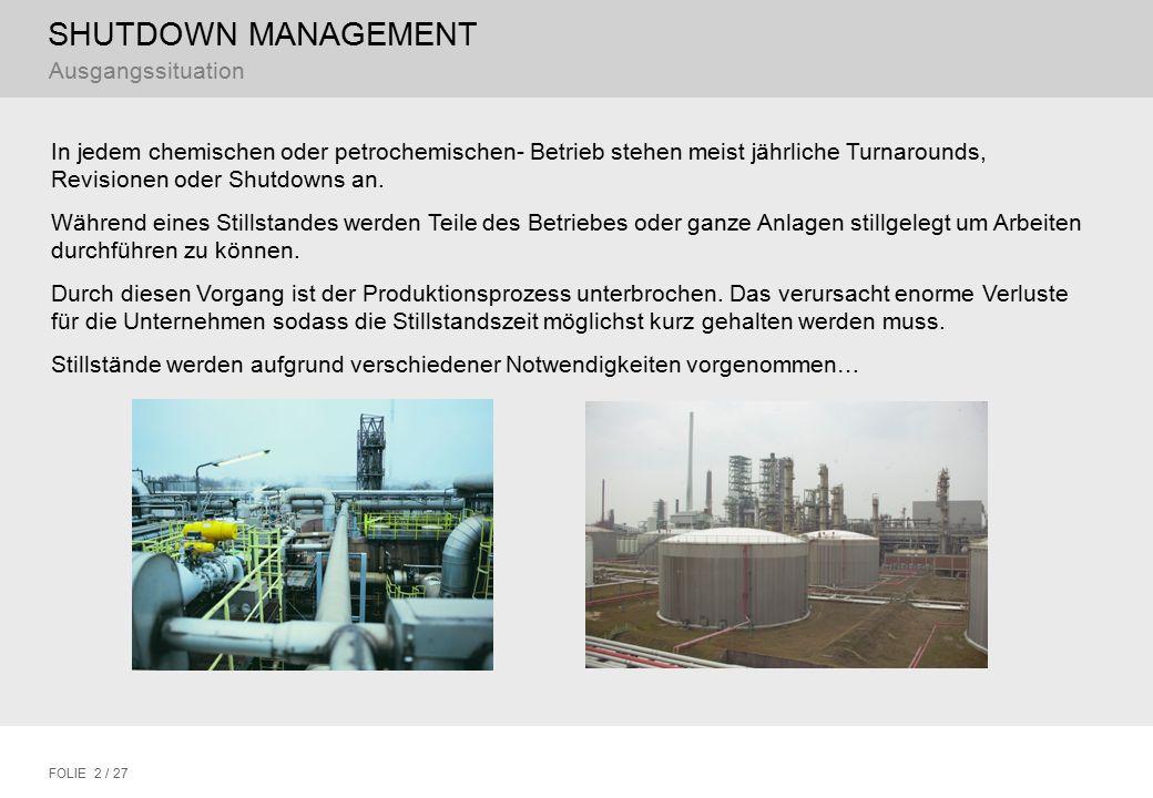 SHUTDOWN MANAGEMENT FOLIE 2 / 27 In jedem chemischen oder petrochemischen- Betrieb stehen meist jährliche Turnarounds, Revisionen oder Shutdowns an.