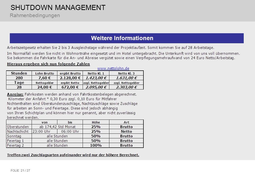 SHUTDOWN MANAGEMENT FOLIE 21 / 27 Rahmenbedingungen Weitere Informationen