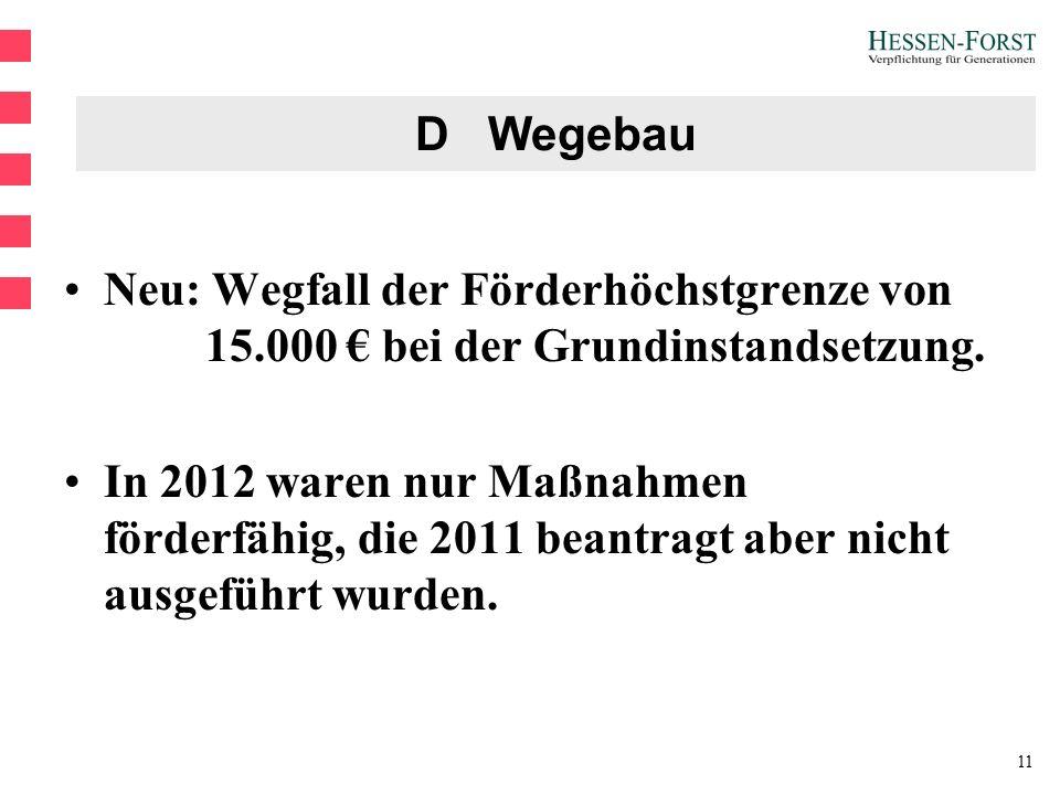 11 D Wegebau Neu: Wegfall der Förderhöchstgrenze von 15.000 € bei der Grundinstandsetzung.