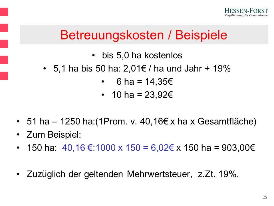 25 Betreuungskosten / Beispiele bis 5,0 ha kostenlos 5,1 ha bis 50 ha: 2,01€ / ha und Jahr + 19% 6 ha = 14,35€ 10 ha = 23,92€ 51 ha – 1250 ha:(1Prom.