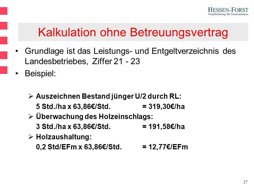 27 Kalkulation ohne Betreuungsvertrag Grundlage ist das Leistungs- und Entgeltverzeichnis des Landesbetriebes, Ziffer 21 - 23 Beispiel:  Auszeichnen Bestand jünger U/2 durch RL: 5 Std./ha x 63,86€/Std.= 319,30€/ha  Überwachung des Holzeinschlags: 3 Std./ha x 63,86€/Std.= 191,58€/ha  Holzaushaltung: 0,2 Std/EFm x 63,86€/Std.= 12,77€/EFm