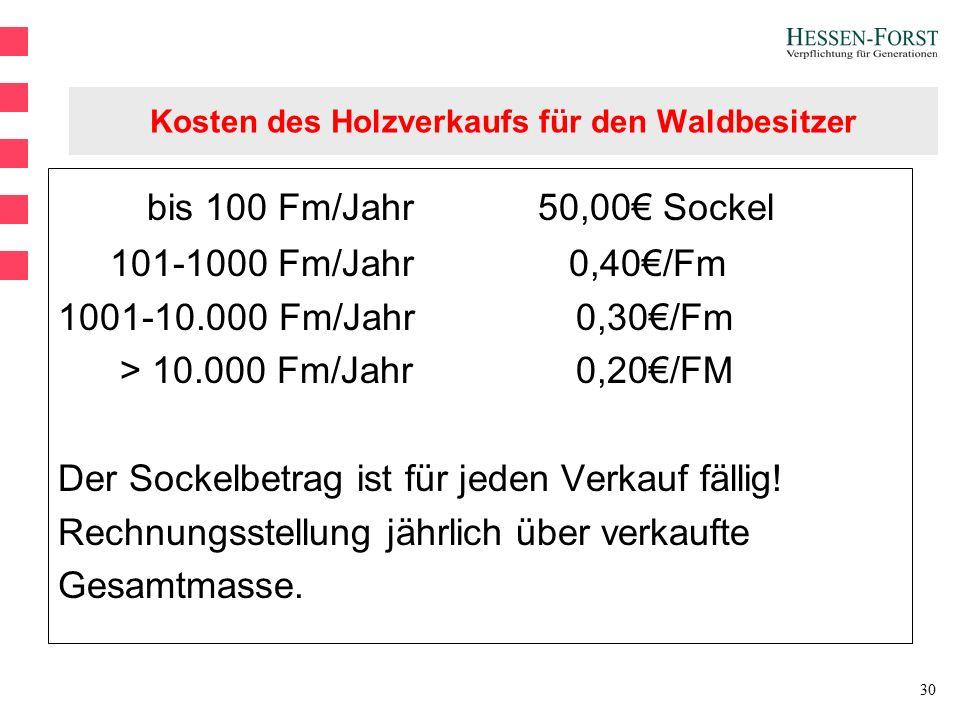 30 Kosten des Holzverkaufs für den Waldbesitzer bis 100 Fm/Jahr50,00€ Sockel 101-1000 Fm/Jahr 0,40€/Fm 1001-10.000 Fm/Jahr 0,30€/Fm > 10.000 Fm/Jahr 0,20€/FM Der Sockelbetrag ist für jeden Verkauf fällig.