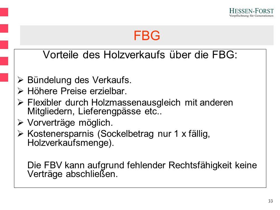 33 FBG Vorteile des Holzverkaufs über die FBG:  Bündelung des Verkaufs.