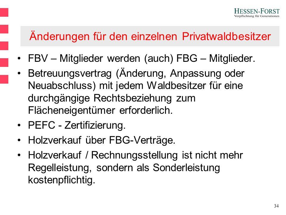34 Änderungen für den einzelnen Privatwaldbesitzer FBV – Mitglieder werden (auch) FBG – Mitglieder.
