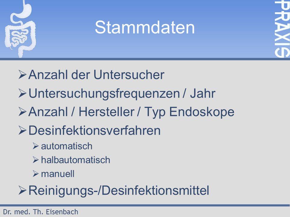 Dr. med. Th. Eisenbach Stammdaten  Anzahl der Untersucher  Untersuchungsfrequenzen / Jahr  Anzahl / Hersteller / Typ Endoskope  Desinfektionsverfa