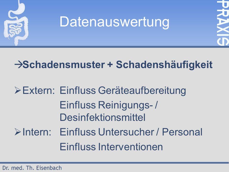 Dr. med. Th. Eisenbach Datenauswertung  Schadensmuster + Schadenshäufigkeit  Extern: Einfluss Geräteaufbereitung Einfluss Reinigungs- / Desinfektion