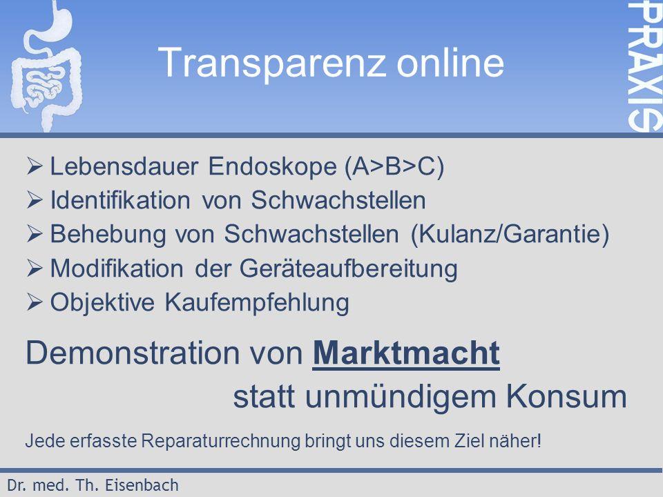 Dr. med. Th. Eisenbach Transparenz online  Lebensdauer Endoskope (A>B>C)  Identifikation von Schwachstellen  Behebung von Schwachstellen (Kulanz/Ga