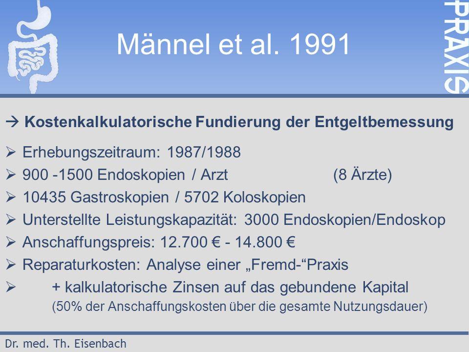 Dr. med. Th. Eisenbach Männel et al. 1991  Kostenkalkulatorische Fundierung der Entgeltbemessung  Erhebungszeitraum: 1987/1988  900 -1500 Endoskopi