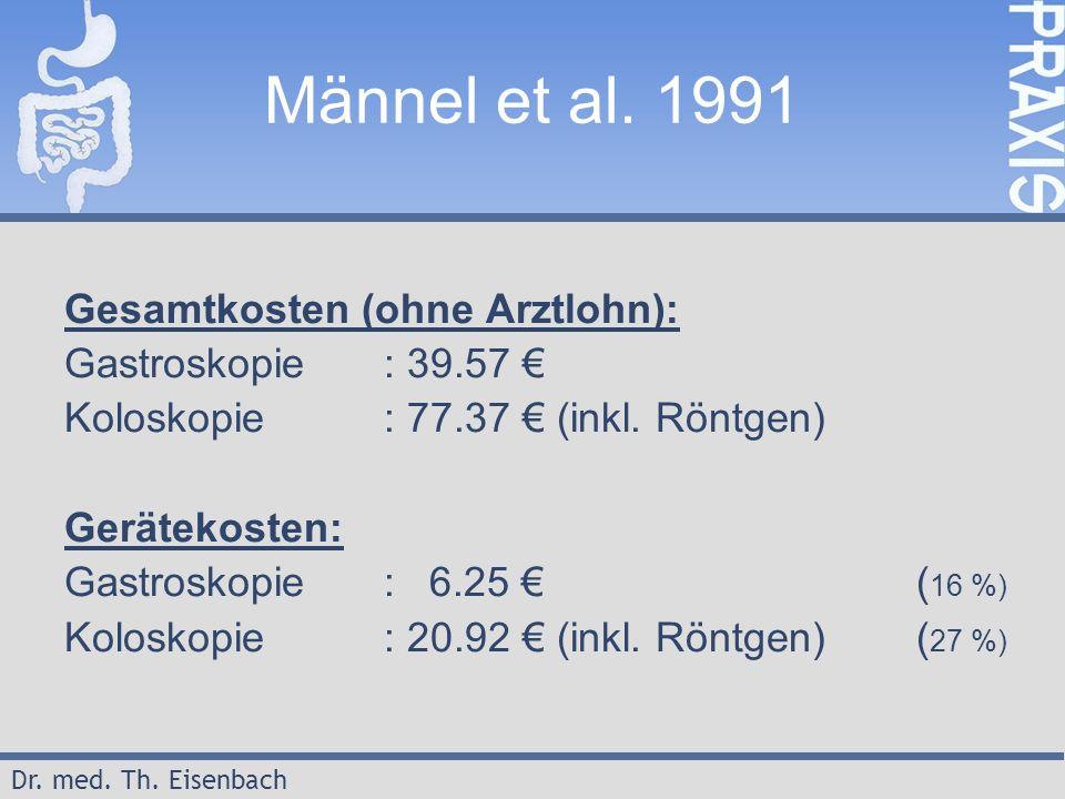 Dr. med. Th. Eisenbach Männel et al. 1991 Gesamtkosten (ohne Arztlohn): Gastroskopie: 39.57 € Koloskopie: 77.37 € (inkl. Röntgen) Gerätekosten: Gastro